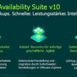 Veeam Availability Suite v10